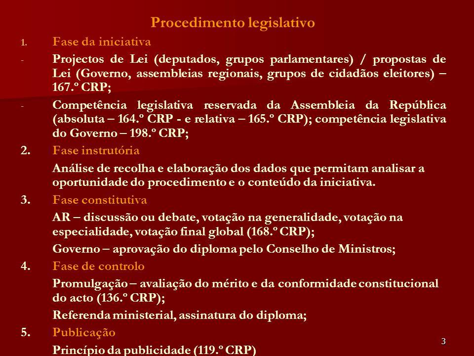 Procedimento legislativo