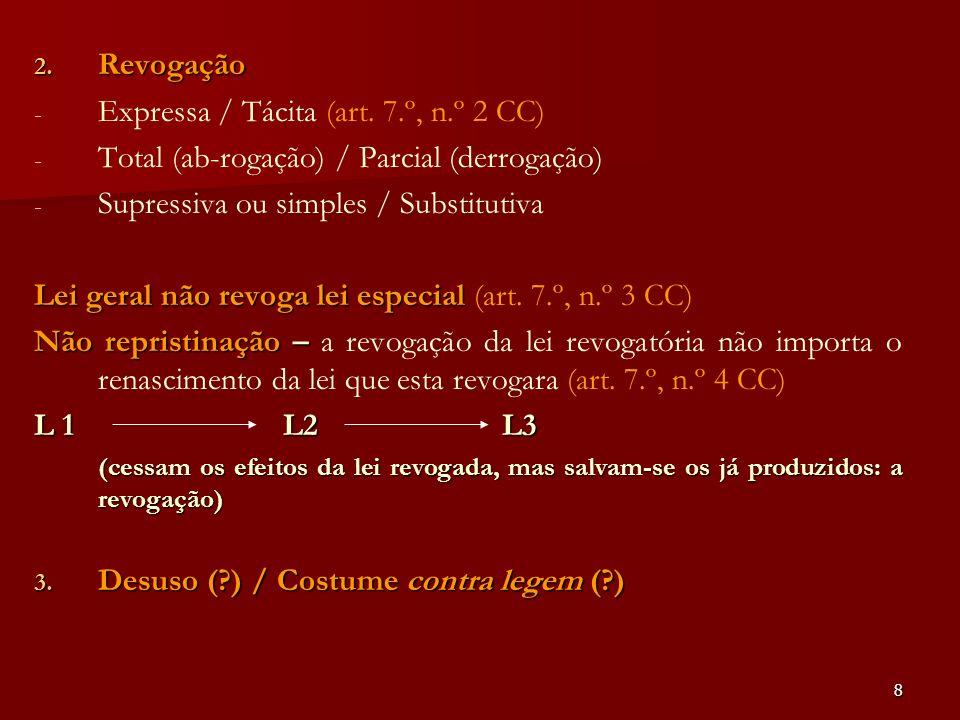 Expressa / Tácita (art. 7.º, n.º 2 CC)