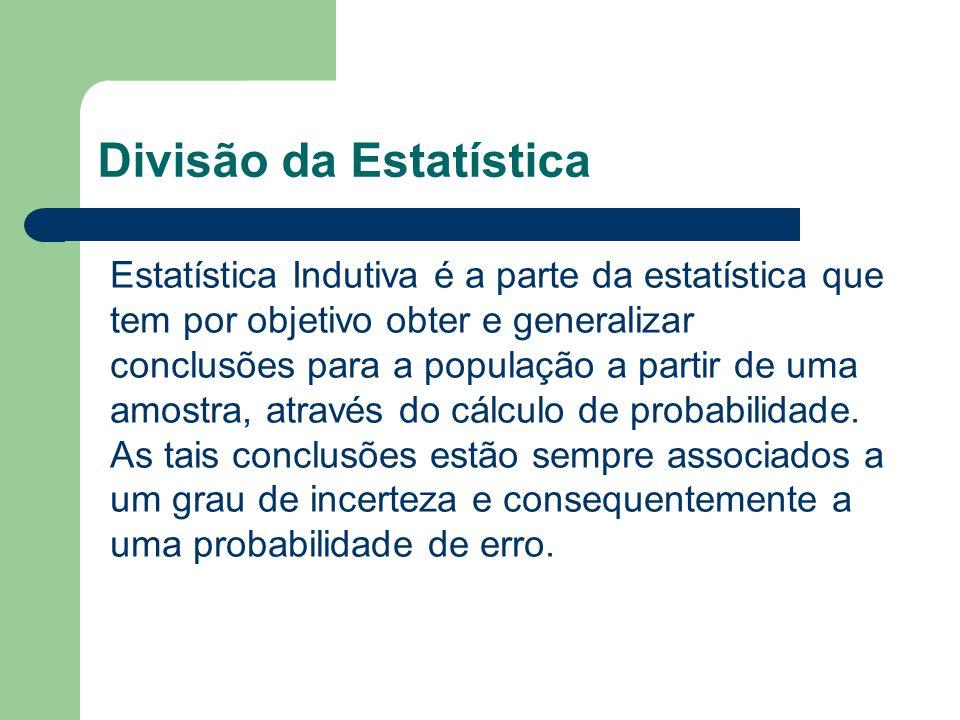 Divisão da Estatística