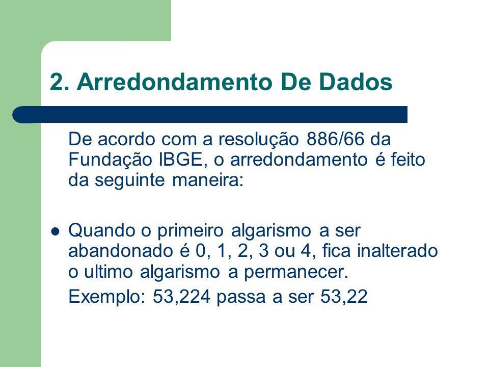 2. Arredondamento De Dados