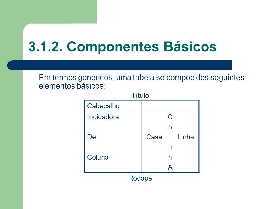 3.1.2. Componentes Básicos Em termos genéricos, uma tabela se compõe dos seguintes elementos básicos:
