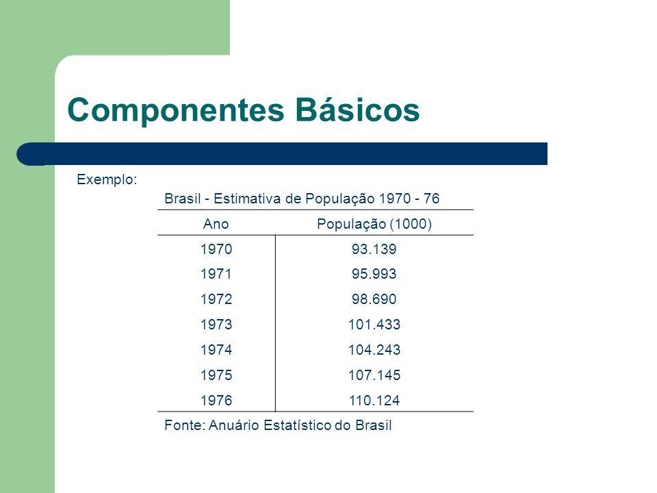 Componentes Básicos Exemplo: