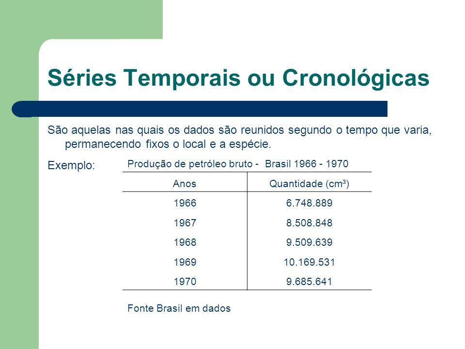 Séries Temporais ou Cronológicas