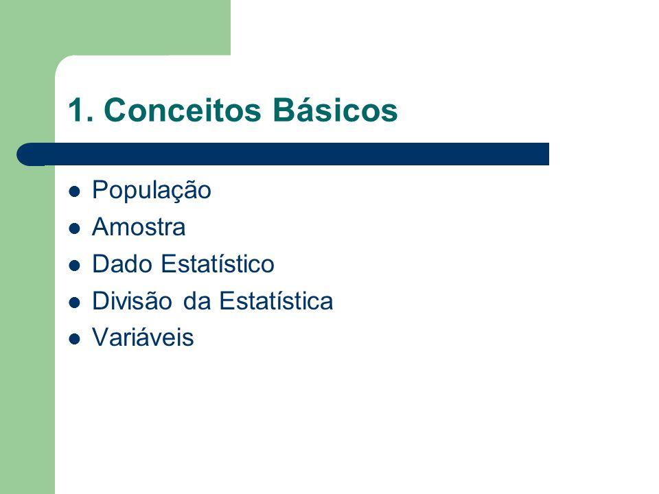 1. Conceitos Básicos População Amostra Dado Estatístico