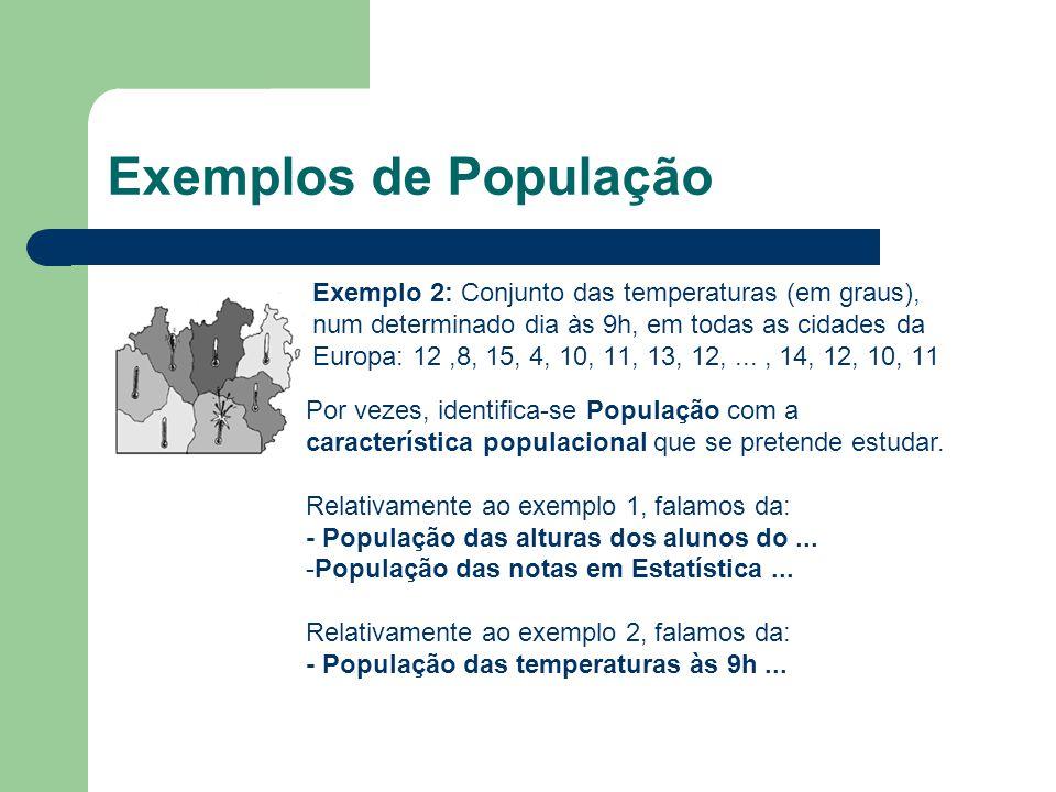 Exemplos de População