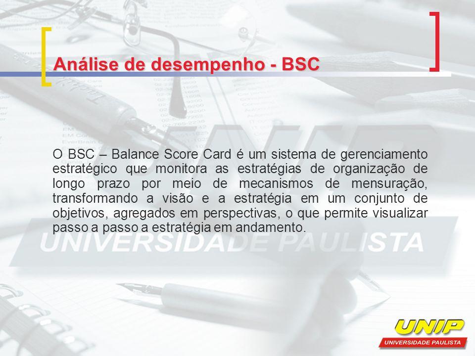 Análise de desempenho - BSC
