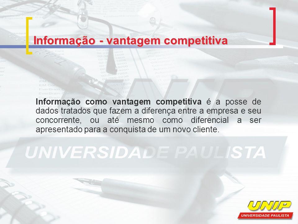 Informação - vantagem competitiva