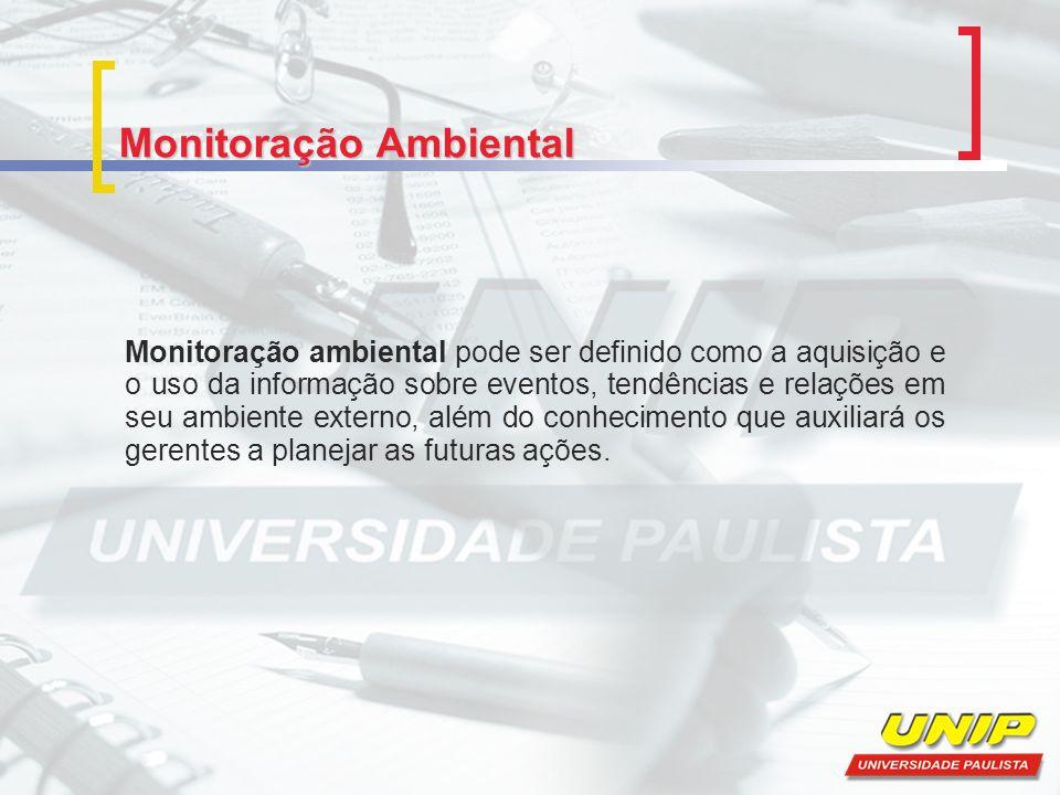 Monitoração Ambiental