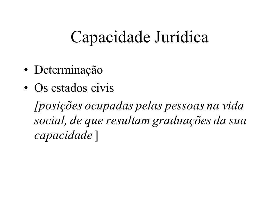Capacidade Jurídica Determinação Os estados civis