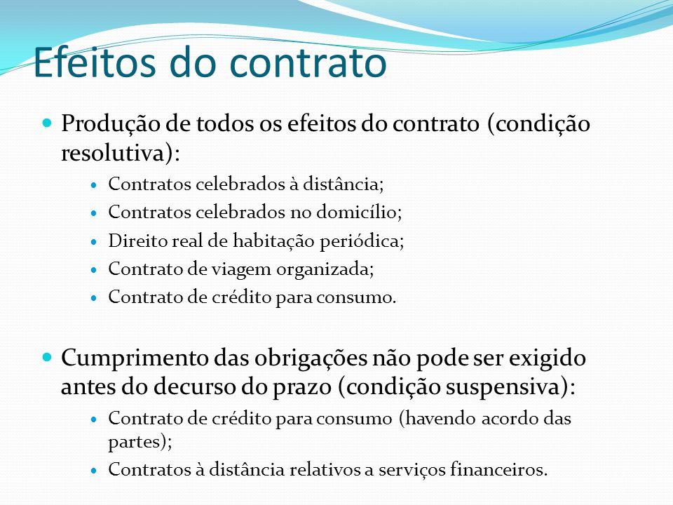 Efeitos do contrato Produção de todos os efeitos do contrato (condição resolutiva): Contratos celebrados à distância;