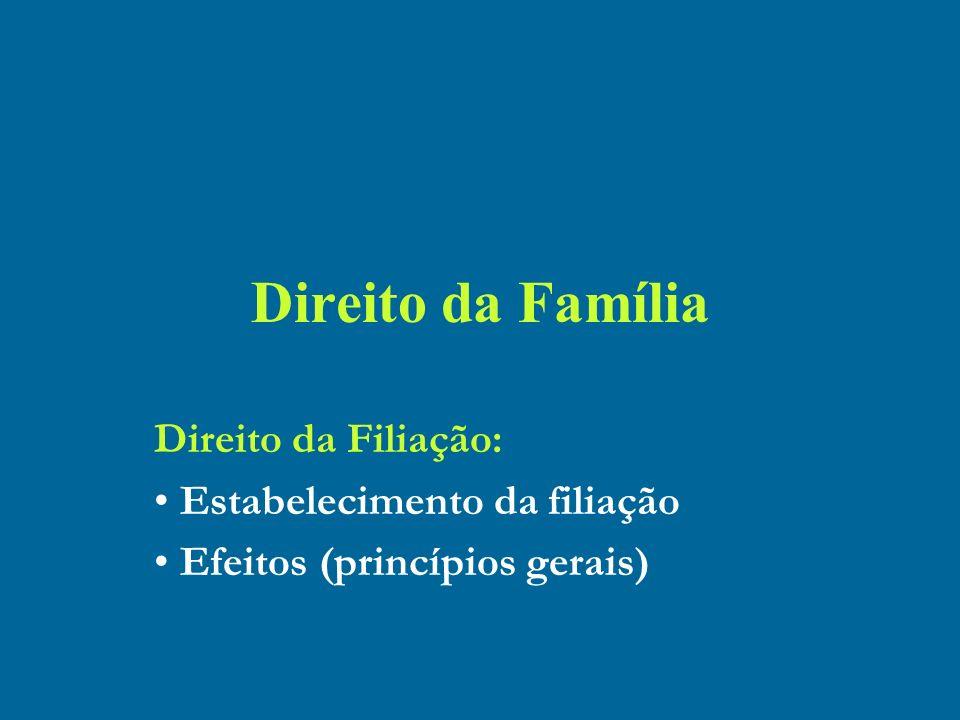 Direito da Família Direito da Filiação: Estabelecimento da filiação