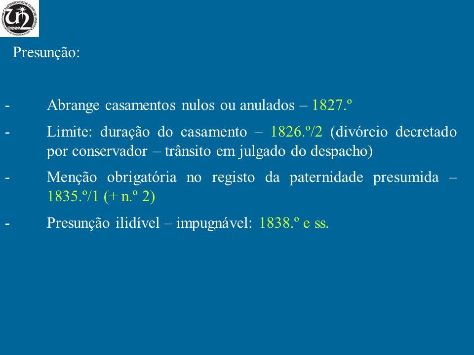 Presunção:Abrange casamentos nulos ou anulados – 1827.º.
