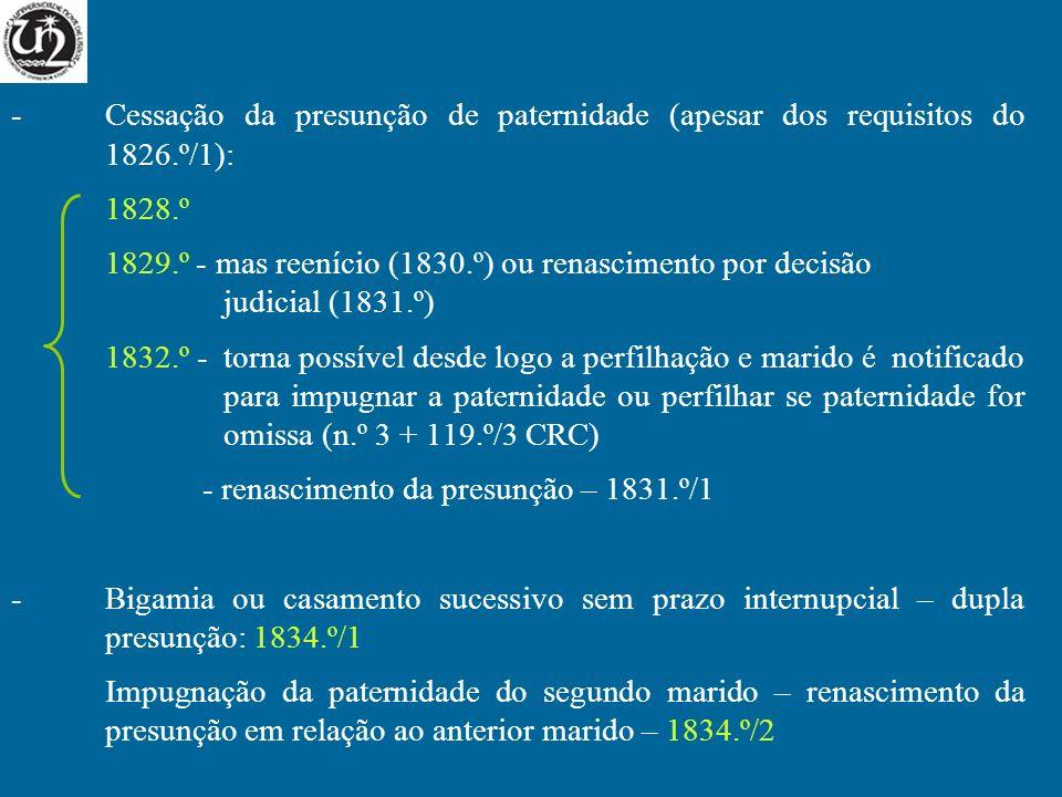 Cessação da presunção de paternidade (apesar dos requisitos do 1826