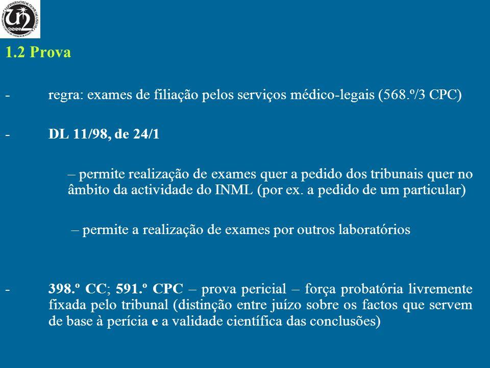 1.2 Provaregra: exames de filiação pelos serviços médico-legais (568.º/3 CPC) DL 11/98, de 24/1.
