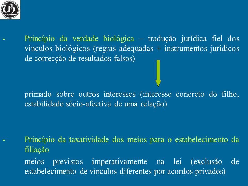 Princípio da verdade biológica – tradução jurídica fiel dos vínculos biológicos (regras adequadas + instrumentos jurídicos de correcção de resultados falsos)