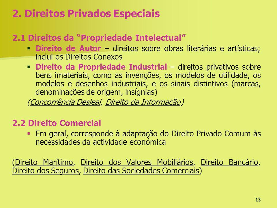 2. Direitos Privados Especiais