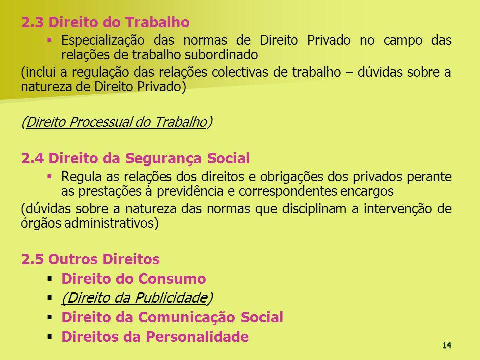 2.4 Direito da Segurança Social