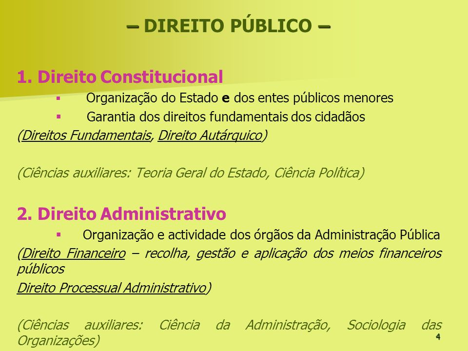 – DIREITO PÚBLICO – 1. Direito Constitucional