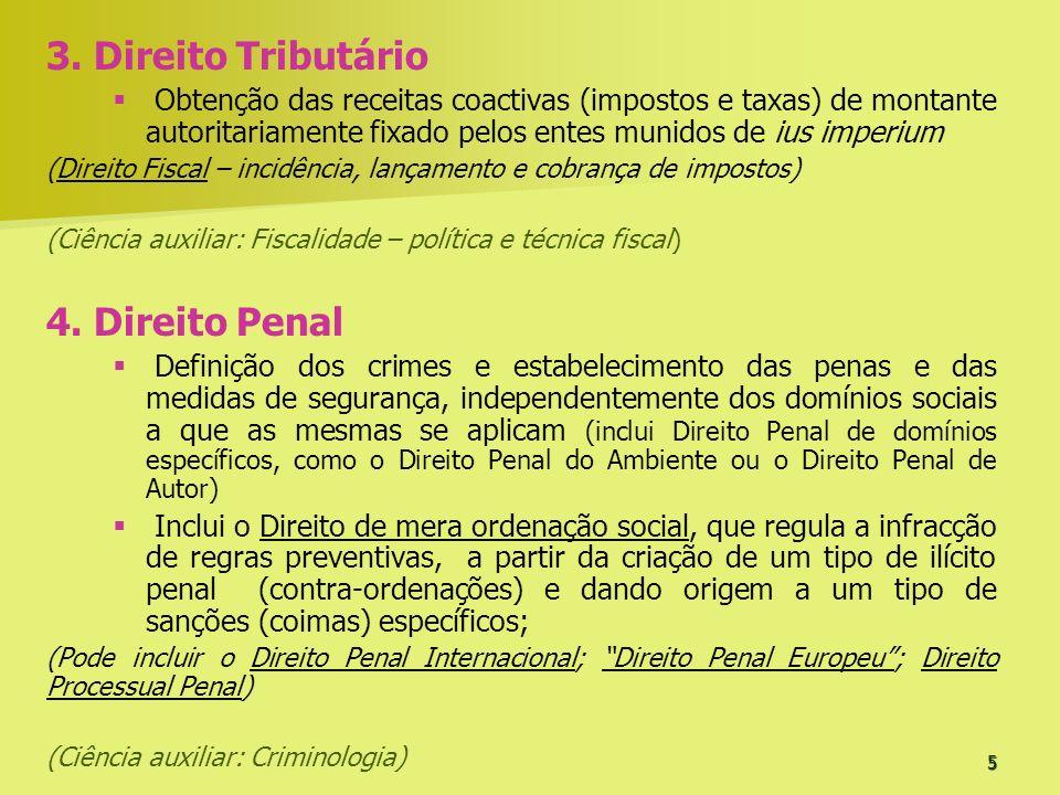 3. Direito Tributário 4. Direito Penal