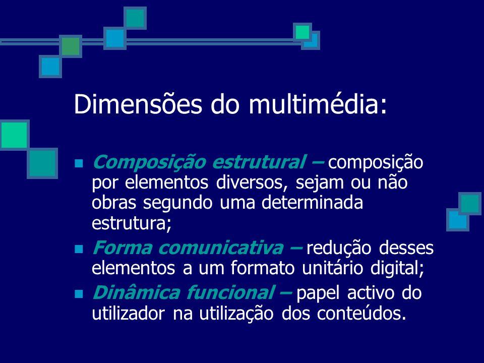 Dimensões do multimédia: