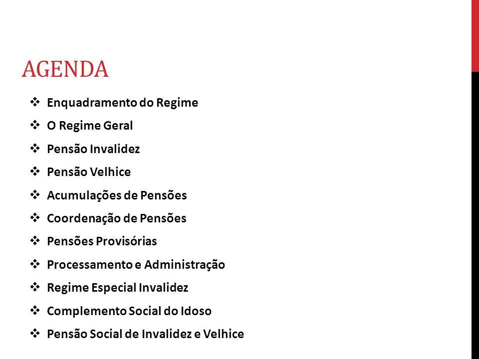 Agenda Enquadramento do Regime O Regime Geral Pensão Invalidez