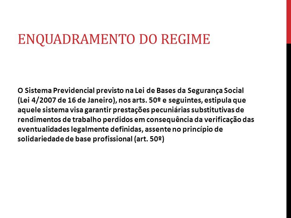 Enquadramento do regime