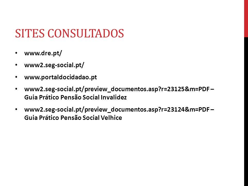 SITES CONSULTADOS www.dre.pt/ www2.seg-social.pt/