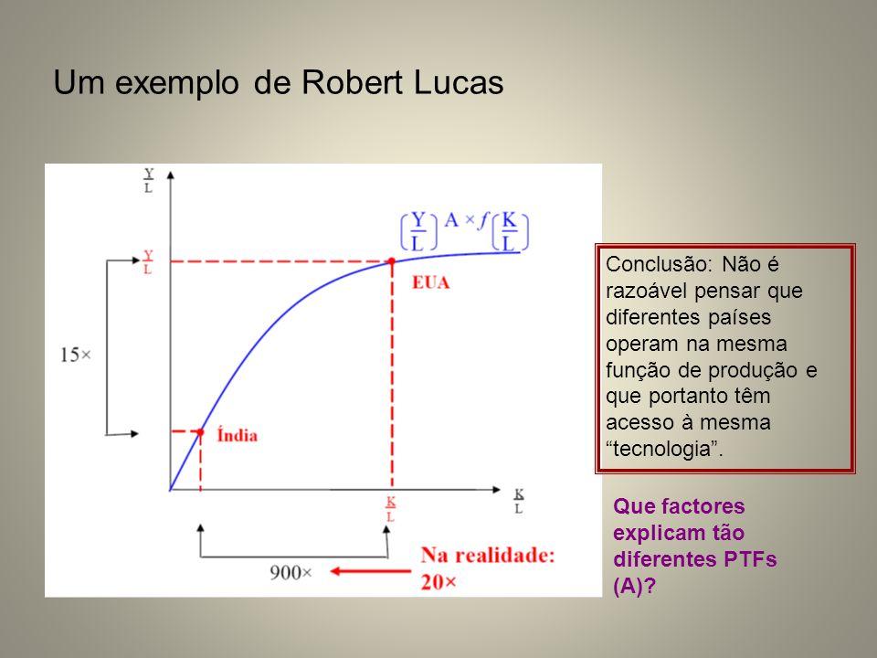 Um exemplo de Robert Lucas