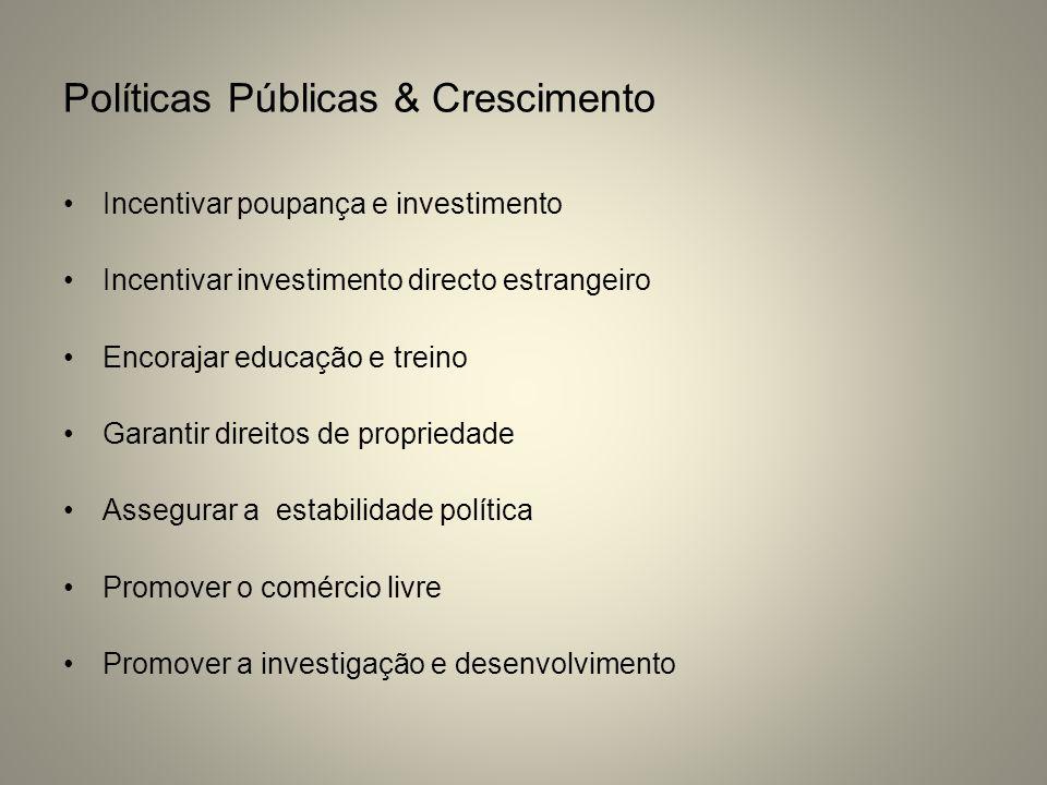 Políticas Públicas & Crescimento