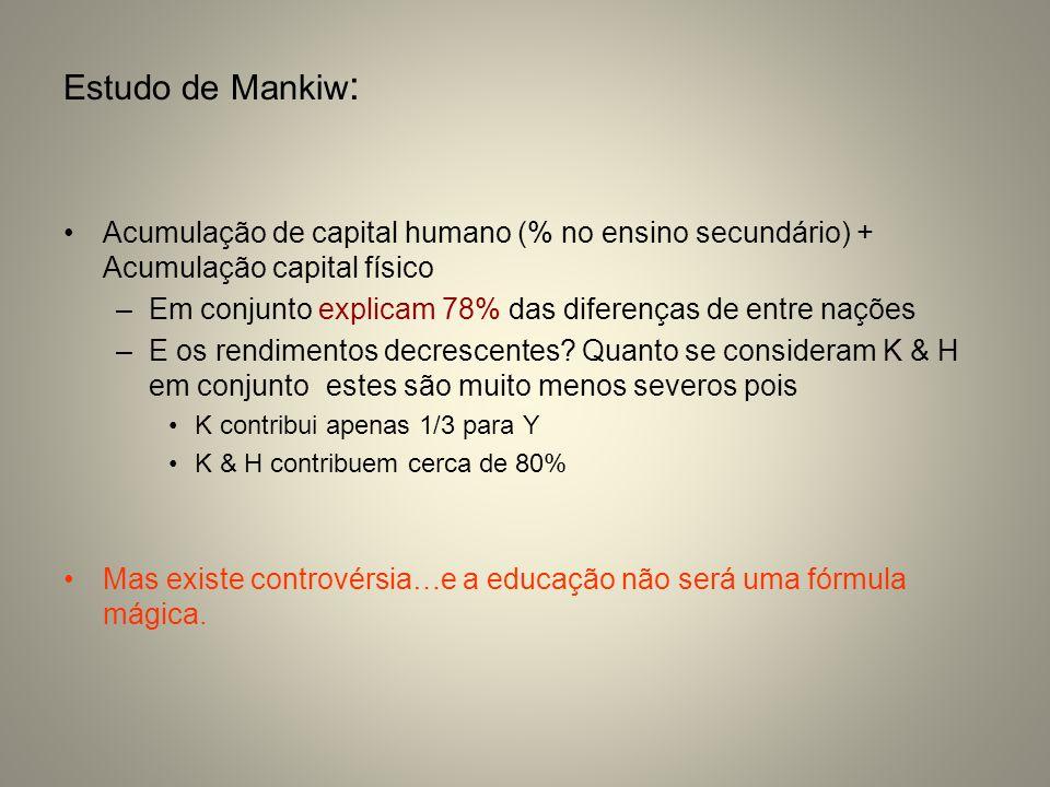 Estudo de Mankiw: Acumulação de capital humano (% no ensino secundário) + Acumulação capital físico.