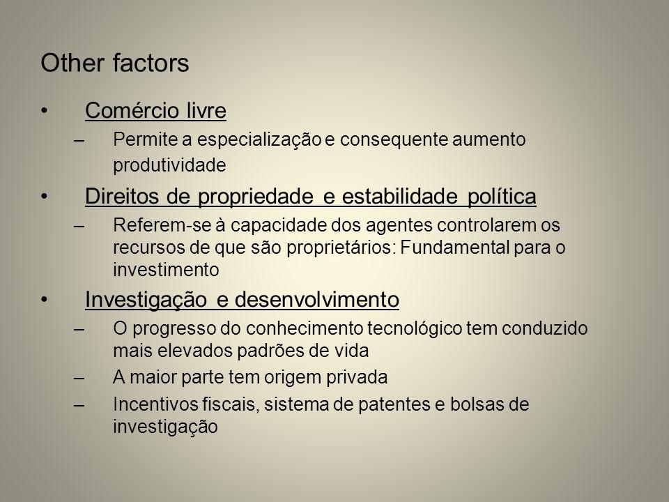 Other factors Comércio livre