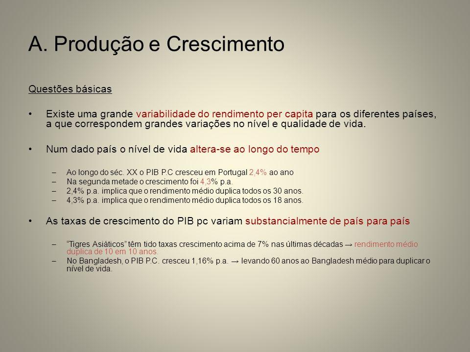A. Produção e Crescimento