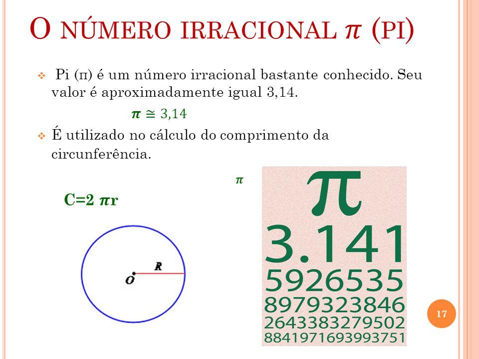 O número irracional 𝜋 (pi)