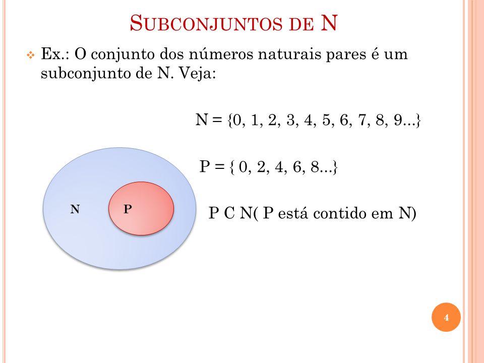 Subconjuntos de N Ex.: O conjunto dos números naturais pares é um subconjunto de N. Veja: N = {0, 1, 2, 3, 4, 5, 6, 7, 8, 9...}