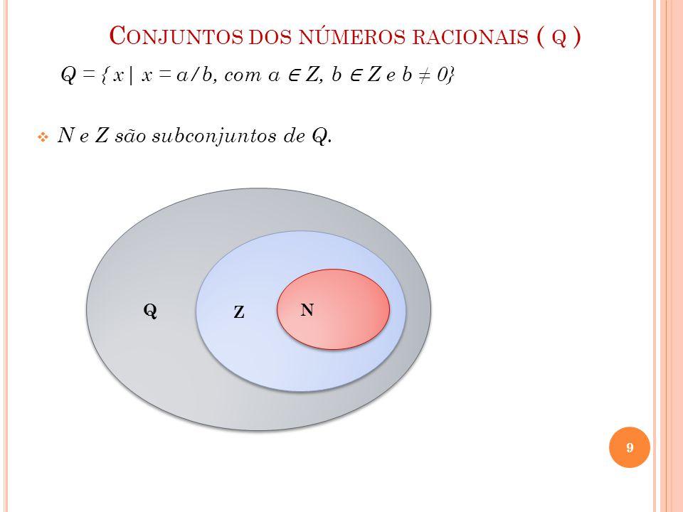 Conjuntos dos números racionais ( q )