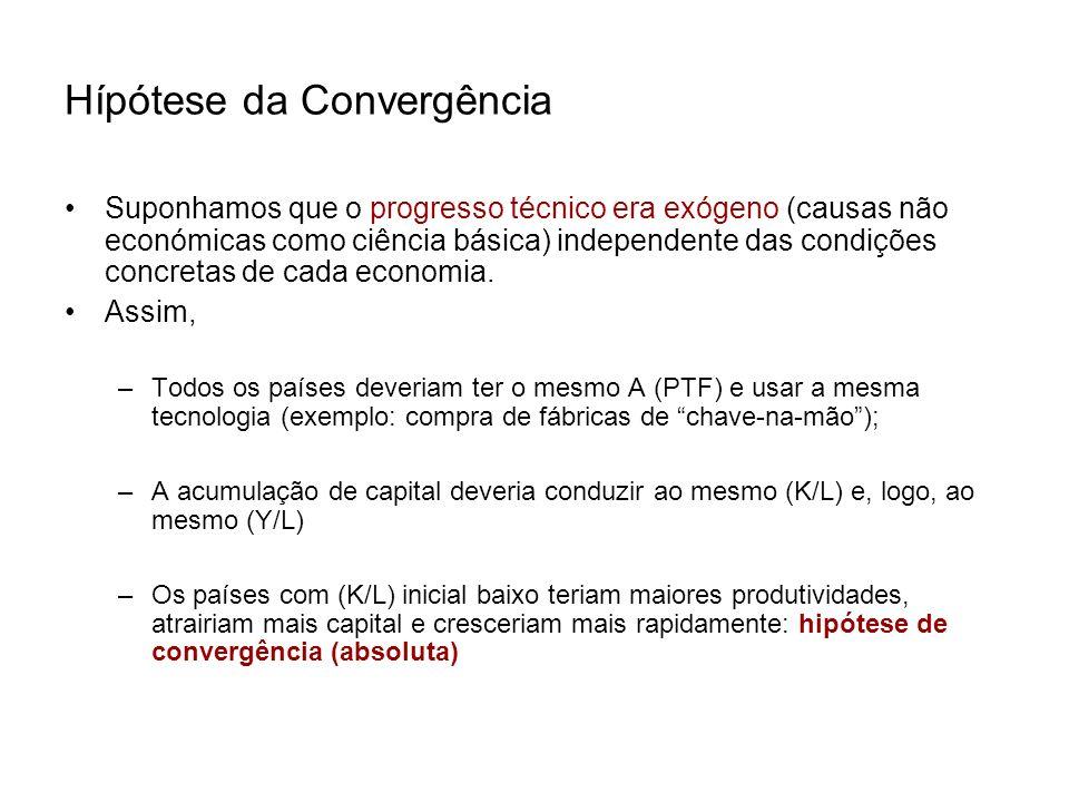 Hípótese da Convergência