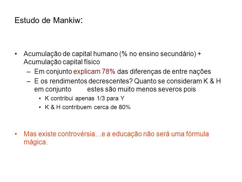 Estudo de Mankiw:Acumulação de capital humano (% no ensino secundário) + Acumulação capital físico.