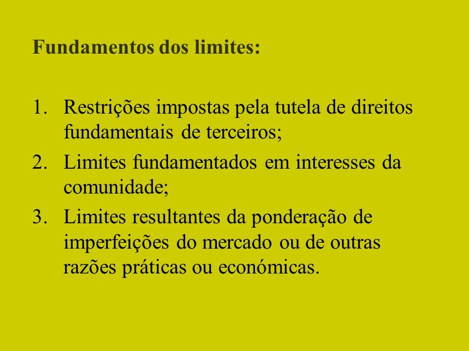 Fundamentos dos limites: