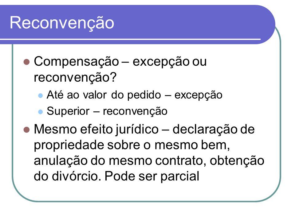 Reconvenção Compensação – excepção ou reconvenção