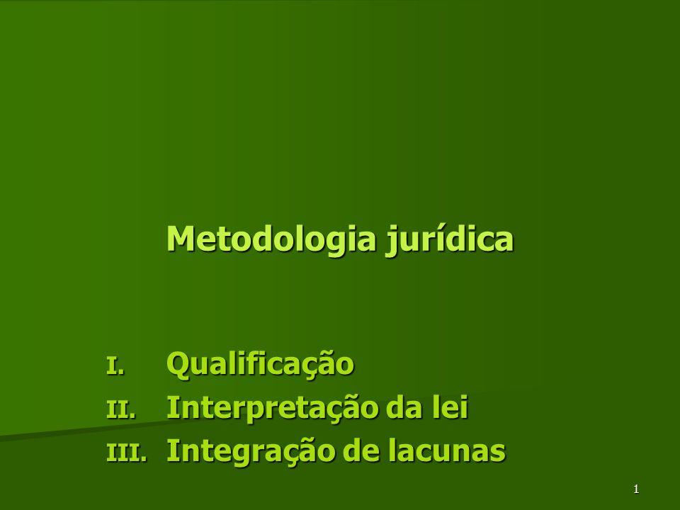 Qualificação Interpretação da lei Integração de lacunas