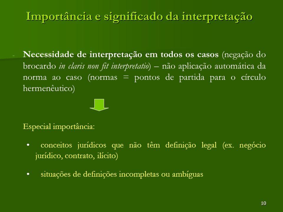 Importância e significado da interpretação