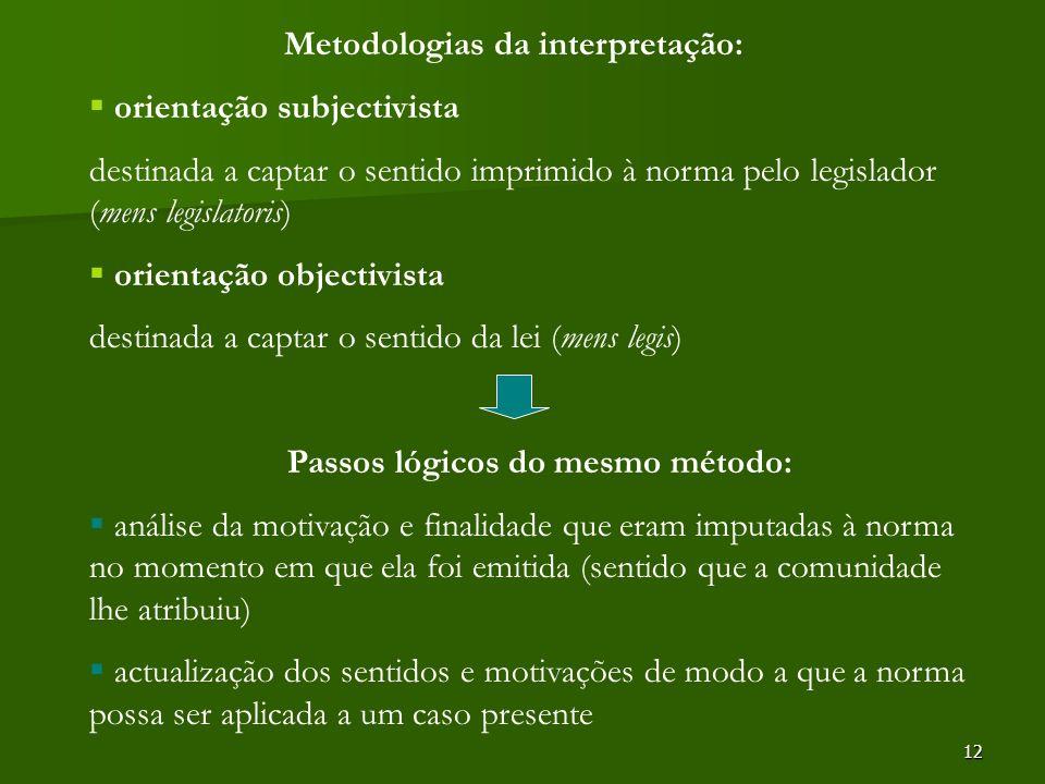 Metodologias da interpretação: Passos lógicos do mesmo método:
