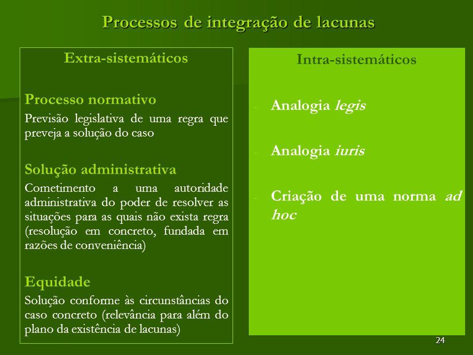 Processos de integração de lacunas