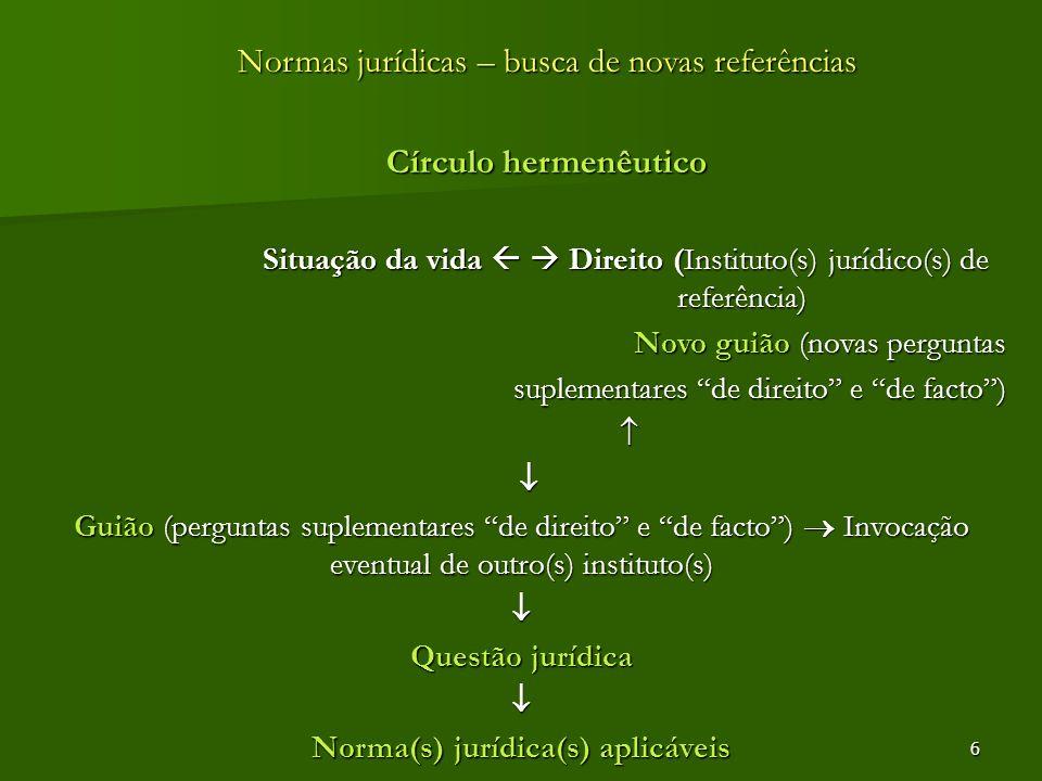 Norma(s) jurídica(s) aplicáveis