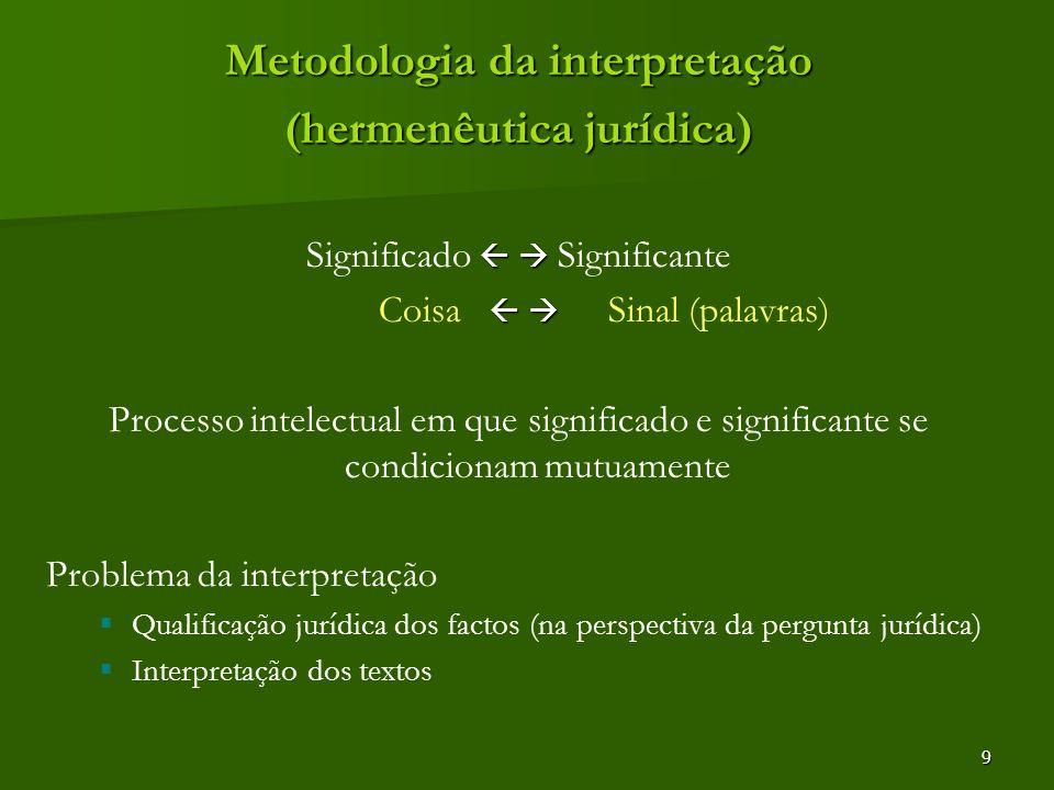 Metodologia da interpretação (hermenêutica jurídica)