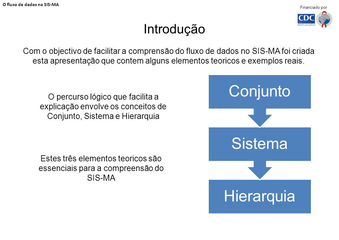 O fluxo de dados no SIS-MA