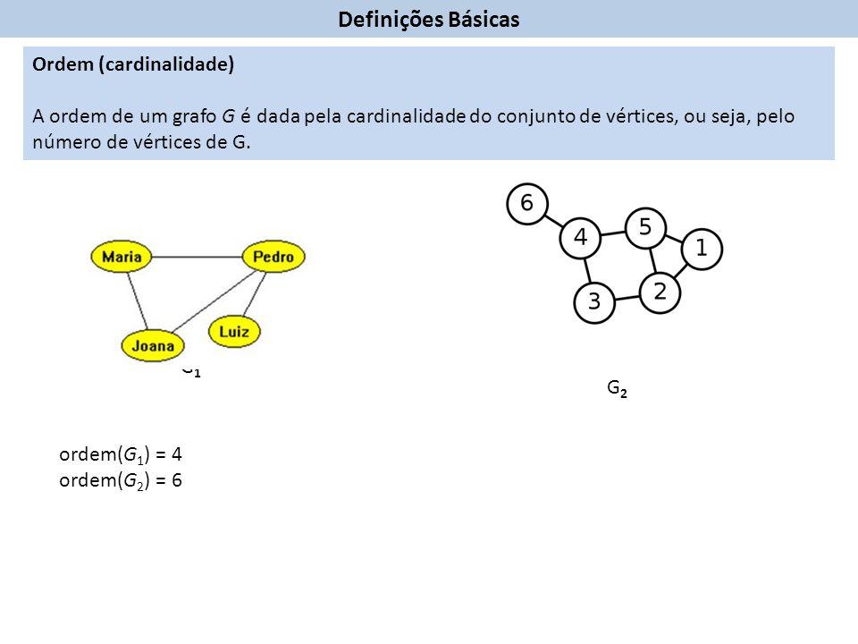 Definições Básicas Ordem (cardinalidade)