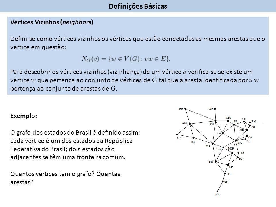 Definições Básicas Vértices Vizinhos (neighbors)
