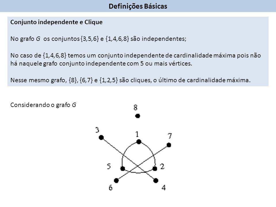 Definições Básicas Conjunto independente e Clique