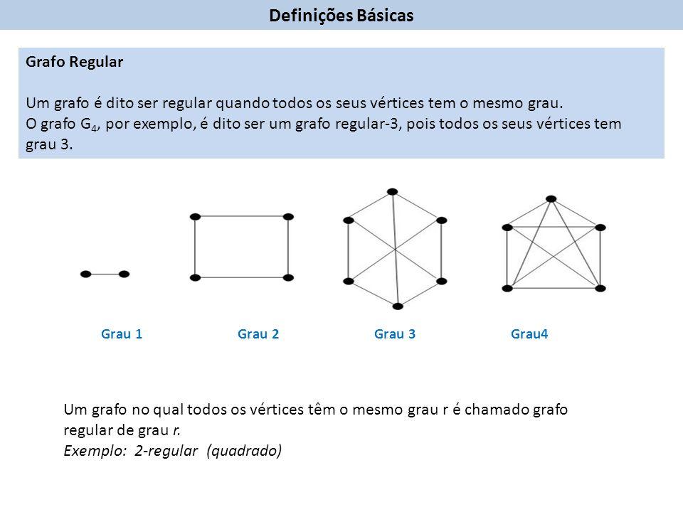 Definições Básicas Grafo Regular